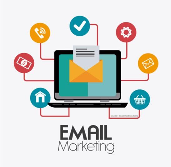 Jenis iklan online yang paling menguntungkan - email marketing