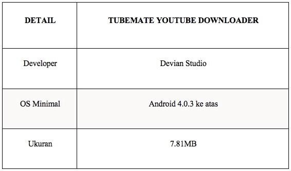 Aplikasi Download Youtube Android TubeMate