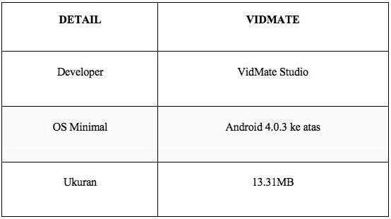 Aplikasi Download Youtube Android VidMate