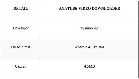 AyatTube Youtube Video Downloader