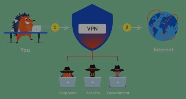 Cara menggunakan vpn - bagaimana vpn bekerja