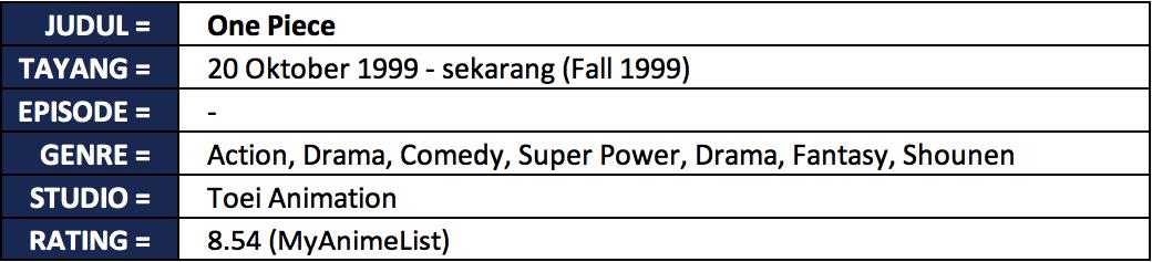 Film anime paling seru tabel 8