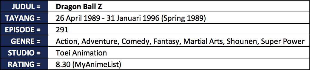 Jadwal Tayang anime terbaik dragonball z tabel 5