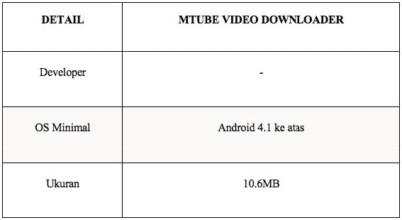 MTube Youtube Video Downloader Android