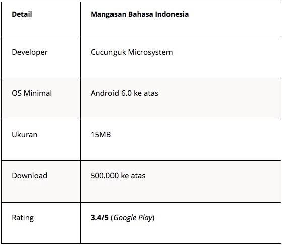 aplikasi baca manga indonesia - mangasan - Tabel 8