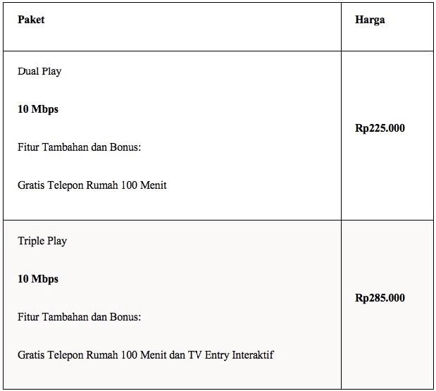 harga paket indihome terbaru dual play guru