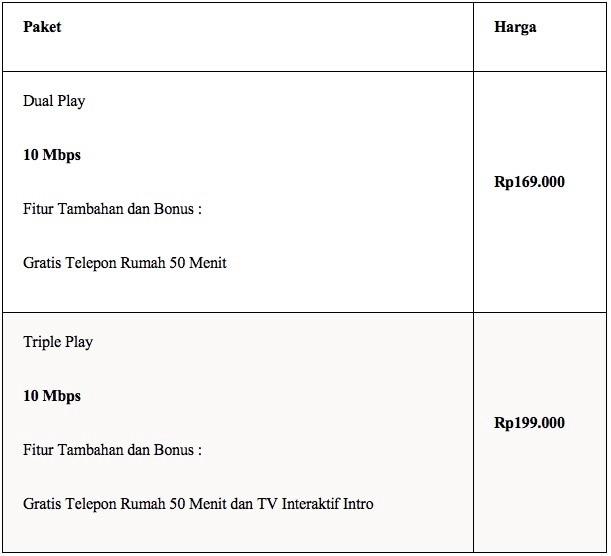 harga paket indihome terbaru dual play
